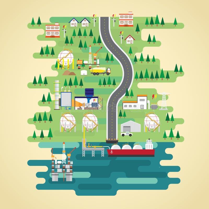Naturalna i iłołupek benzynowa energia ilustracja wektor