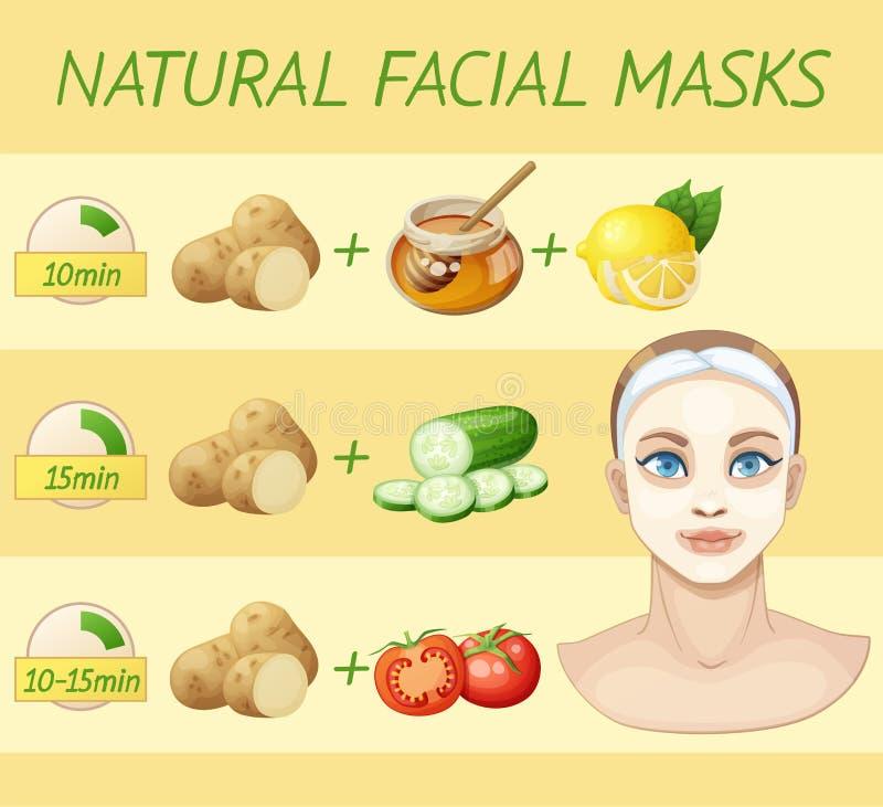 Naturalne twarzowe maski Kresk?wki wektorowa ilustracja appling domowej roboty mask? dla twarzy m?oda kobieta obrazy royalty free