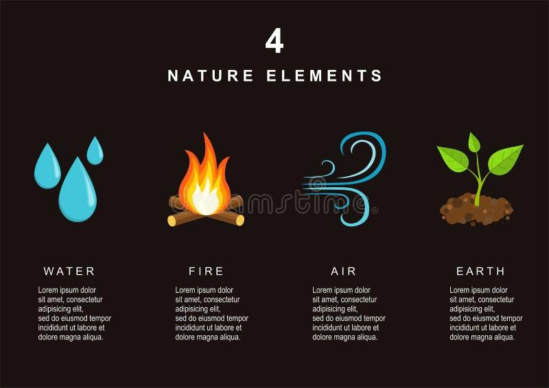 Naturalni elementy woda, ogień, powietrze i ziemia -, royalty ilustracja