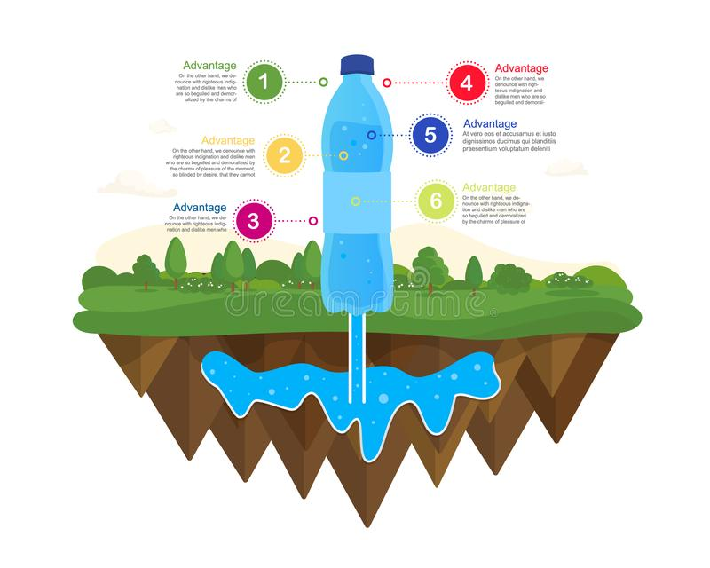 Naturalny źródło wody grafika ilustracyjna infographics ewidencyjnego wektoru woda ilustracja wektor