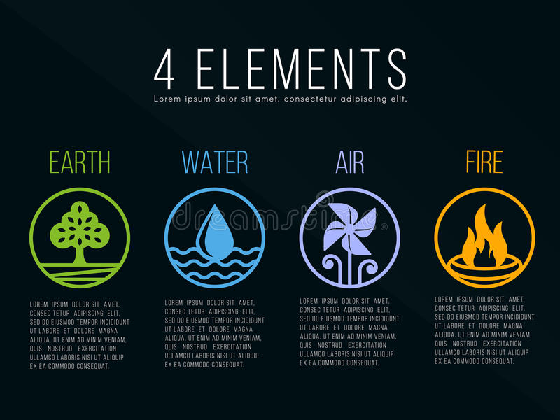 Nature 4 elements in circle border line border abstract icon sign. Water, Fire, Earth, Air. on dark background. vector illustration
