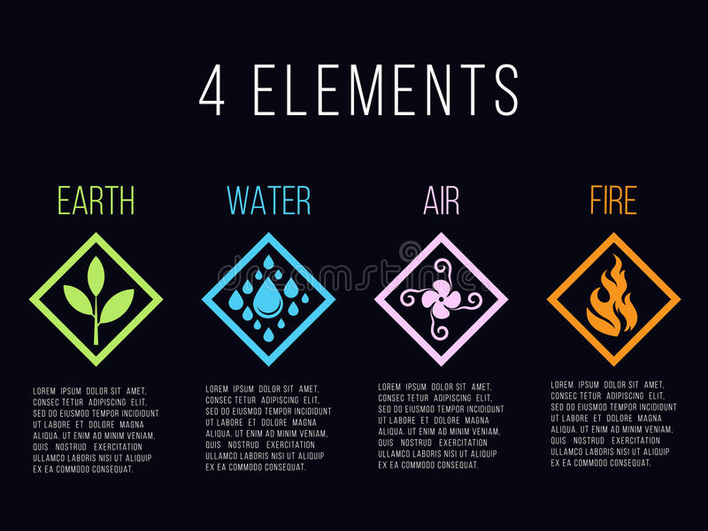 Nature 4 elements in diamond line border abstract gradient icon sign. Water, Fire, Earth, Air. on dark background. vector illustration