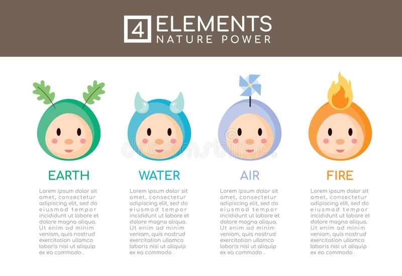Nature 4 elements nature power with charactor cute head style sign. Water, Fire, Earth, air. vector design royalty free illustration