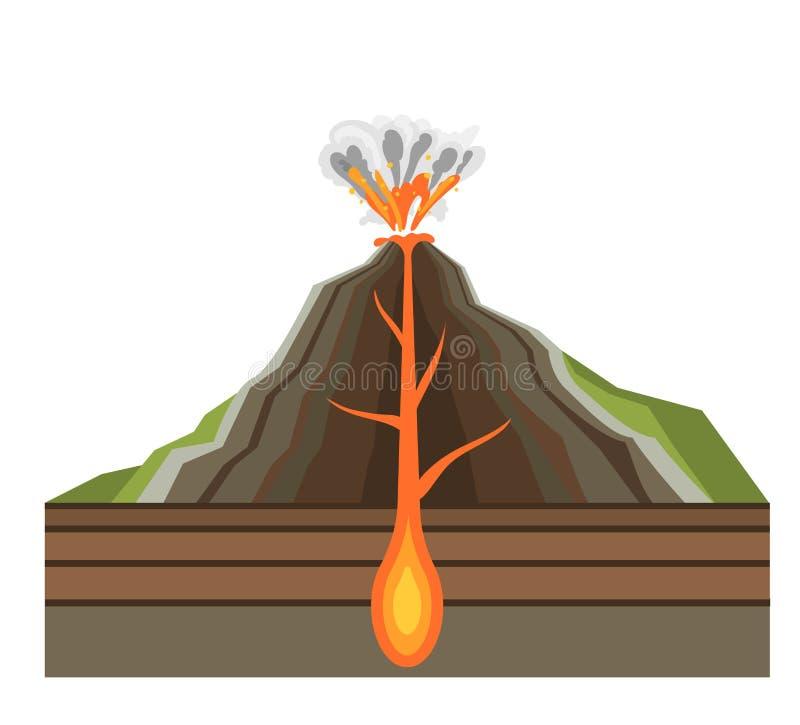 Natureza do magma do vulcão que funde - acima com ilustração do vetor da montanha da lava da erupção vulcânica do fumo ilustração do vetor