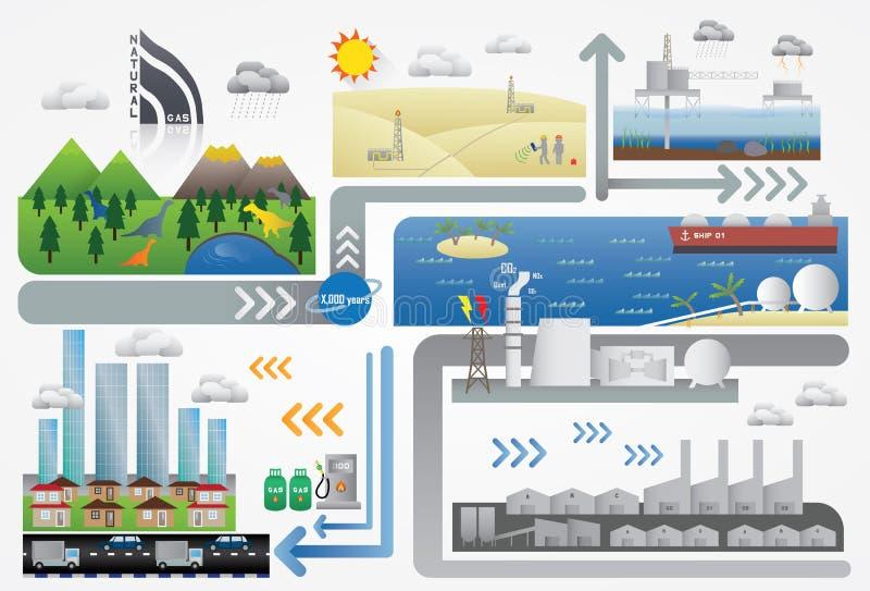 Naturgasenergi royaltyfri illustrationer