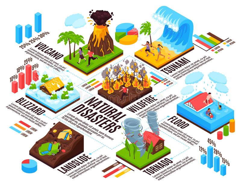 Naturkatastrof isometriska Infographics stock illustrationer