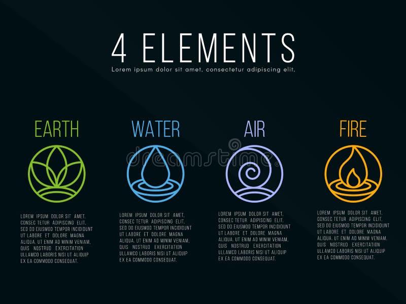 Natury 4 elementów okręgu loga znak Woda, ogień, ziemia, powietrze Na ciemnym tle ilustracja wektor