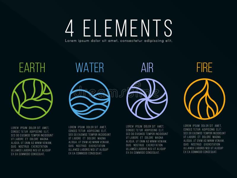 Natury 4 elementy w okrąg ikony abstrakcjonistycznym kreskowym rabatowym znaku Woda, ogień, ziemia, powietrze Na ciemnym tle ilustracja wektor