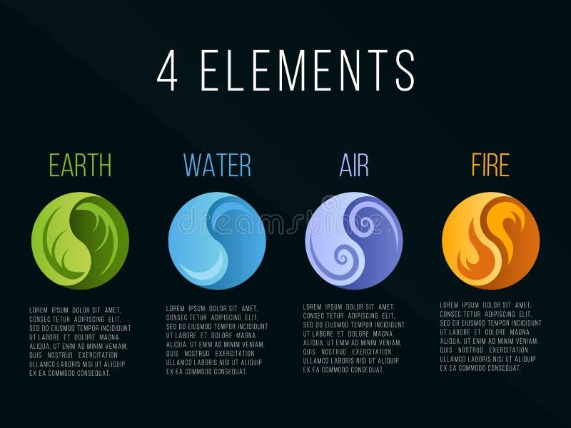 Natury 4 elementy w okręgu yin Yang abstrakcjonistycznej ikonie podpisują Woda, ogień, ziemia, powietrze Na ciemnym tle ilustracja wektor