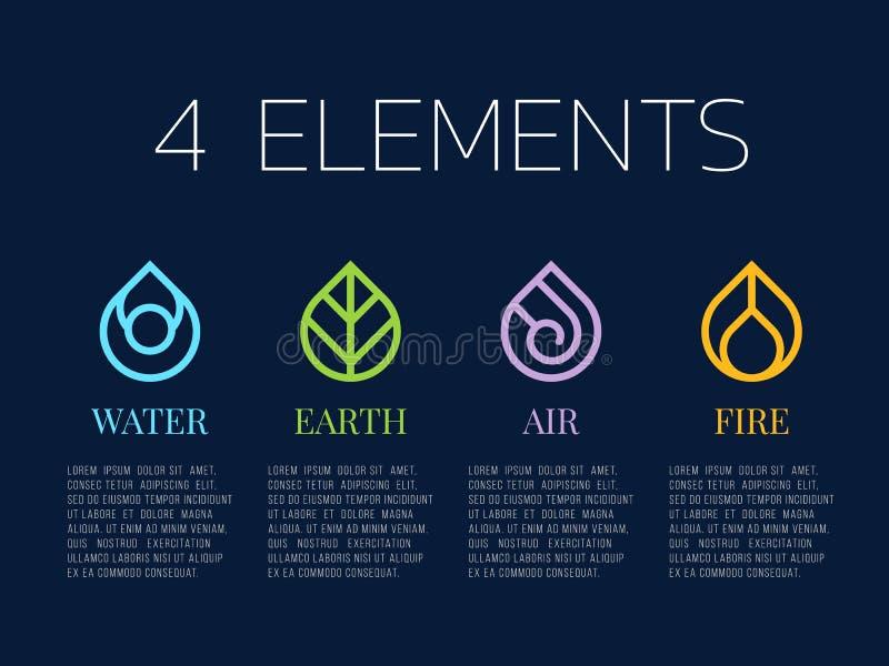 Natury 4 elementy w zwitki kreskowej granicy abstrakta kropli wody ikonie podpisują Woda, ogień, ziemia, wiatr 10 tło projekta ep ilustracji