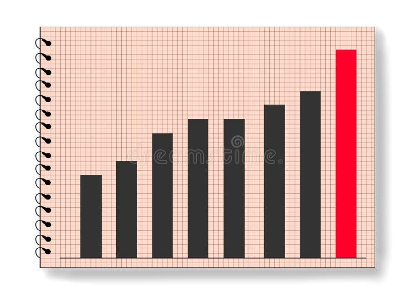 natychmiast wysokości wykresu wartości danych statystycznych sukces ilustracja wektor