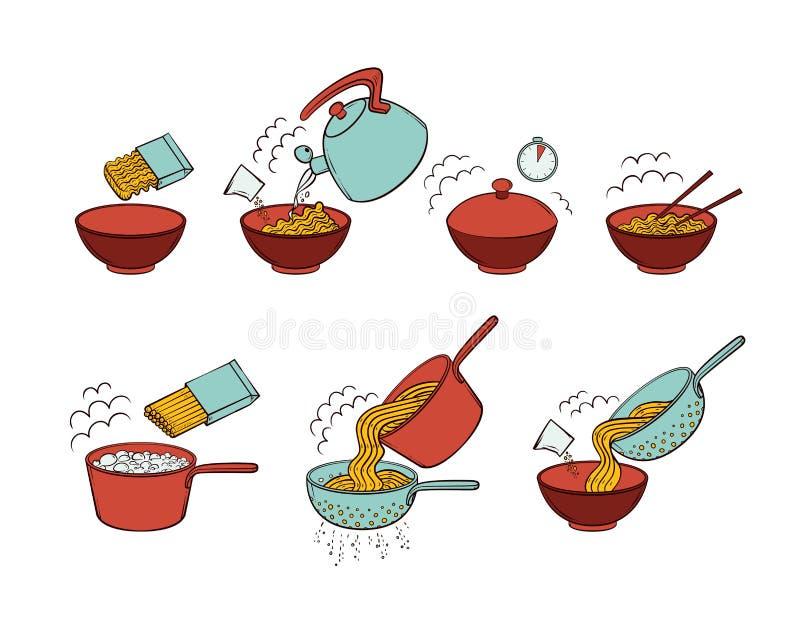 Natychmiastowego kluski i makaronu kulinarne instrukcje ilustracji