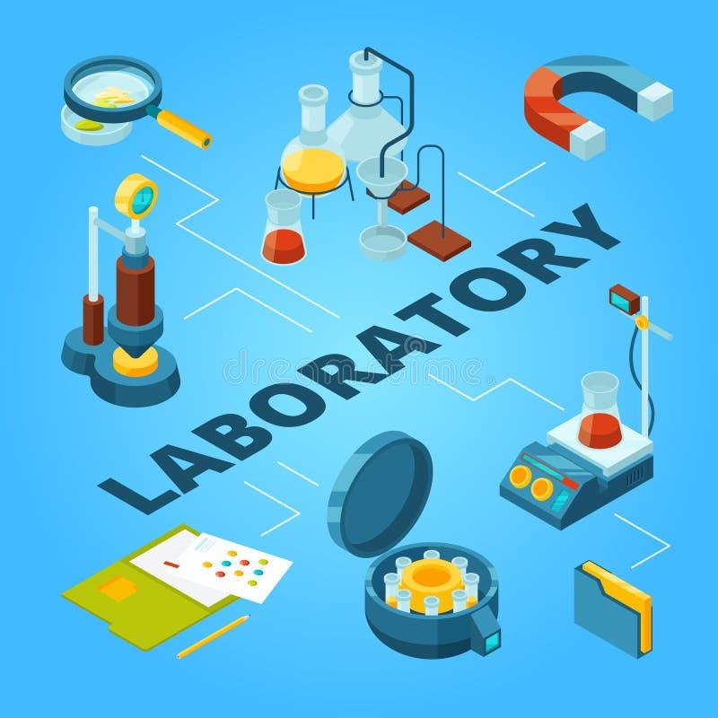 Nauki laboratorium isometric Biologii lub środka farmaceutycznego lab z naukowów pracowników wektorowym 3d pojęciem ilustracja wektor