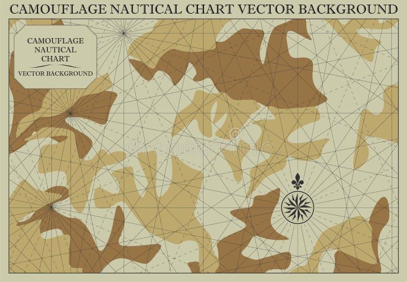 Nautiskt Diagram Med Kamouflagemodellvektorn Vektor