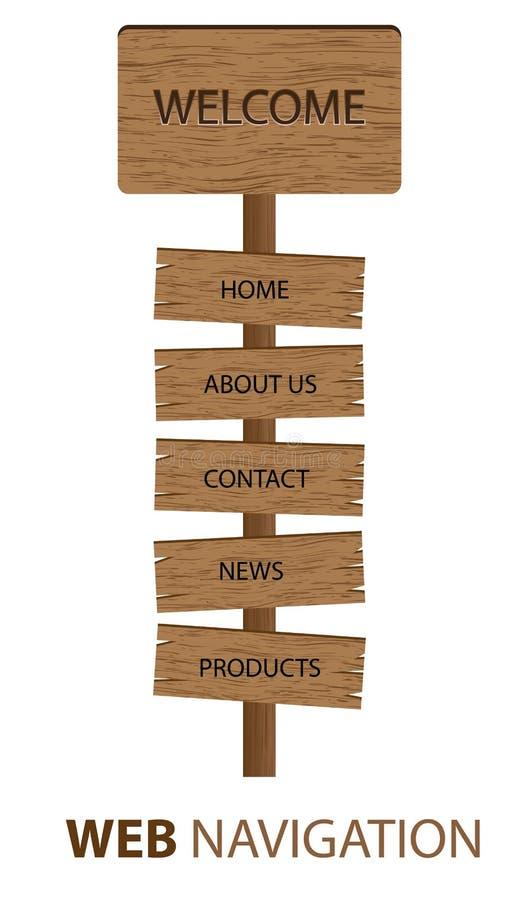 Navegação-vetor de madeira do Web ilustração stock