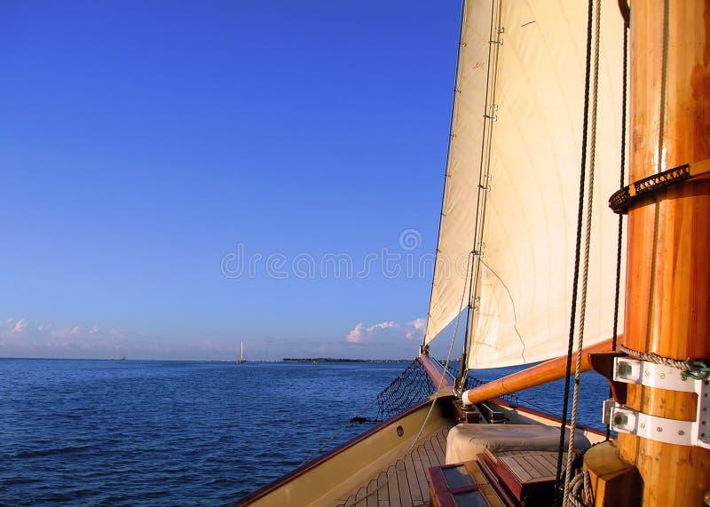 Navigação afastado