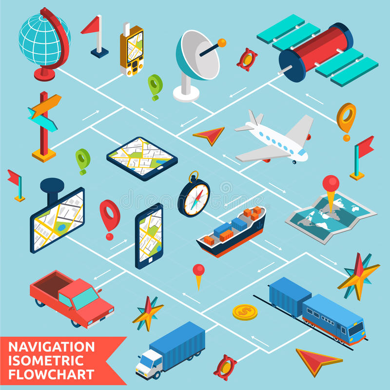 Navigation isometric flowchart design print royalty free illustration