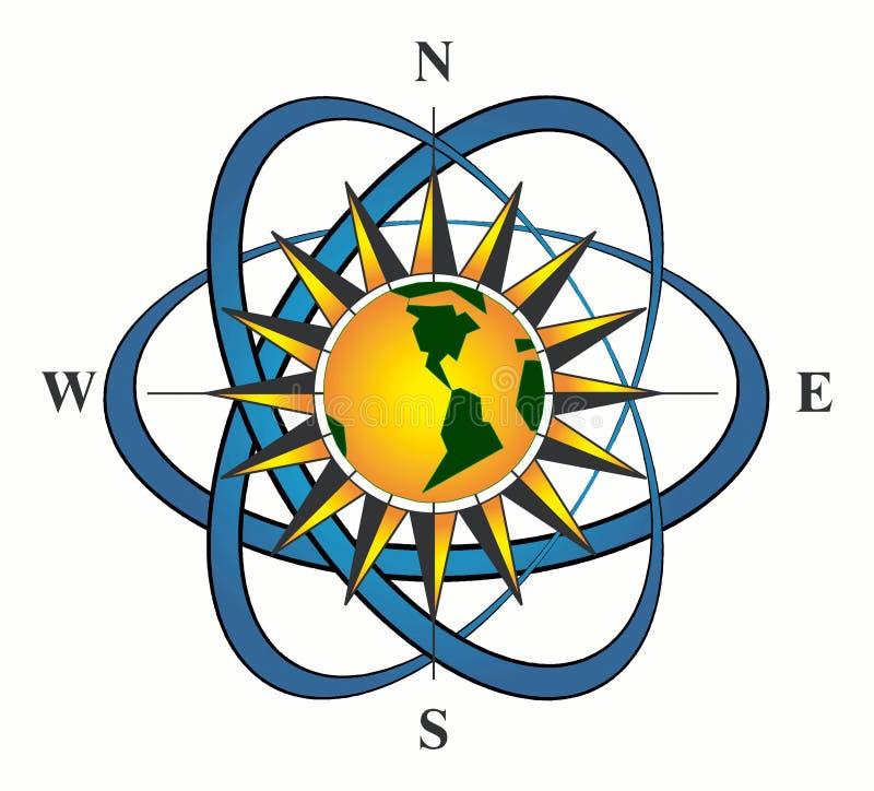 Navigational compass sign stock photo