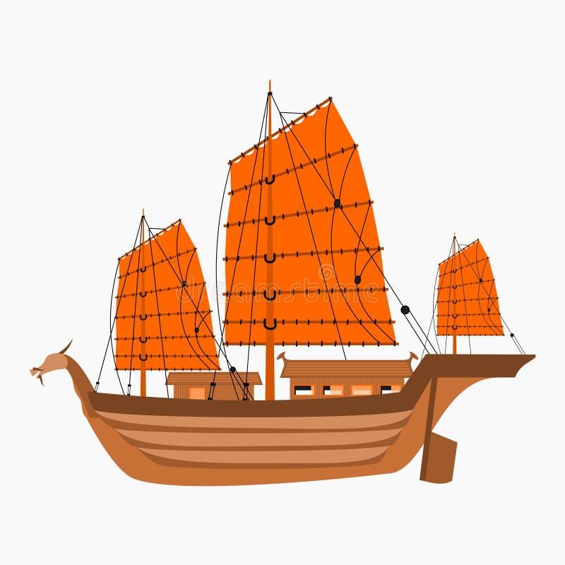 Navio antigo do japonês ilustração royalty free