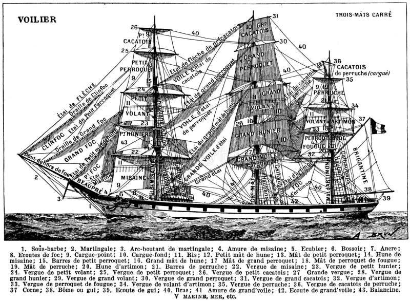 Navire-voile Free Public Domain Cc0 Image