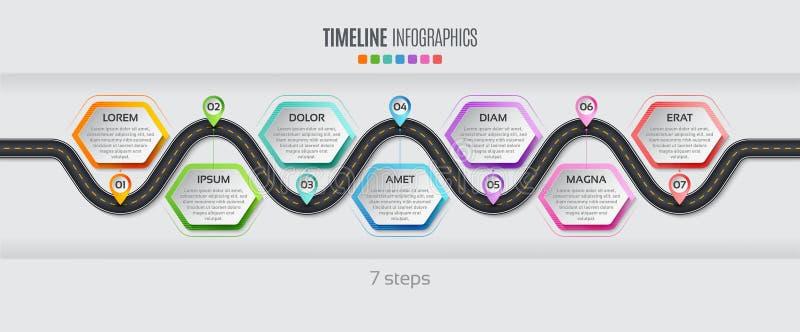 Nawigaci mapy 7 kroków linii czasu infographic pojęcie Wektorowy illu royalty ilustracja