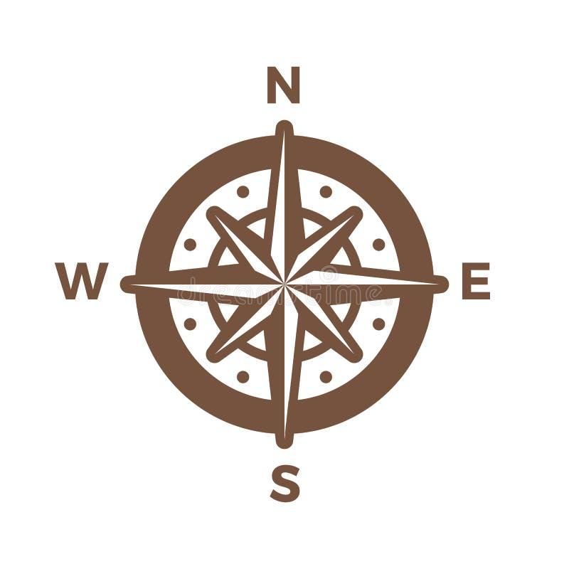 Nawigacja loga rocznika projekta wektoru Cyrklowy szablon Wiatru różany logotyp royalty ilustracja