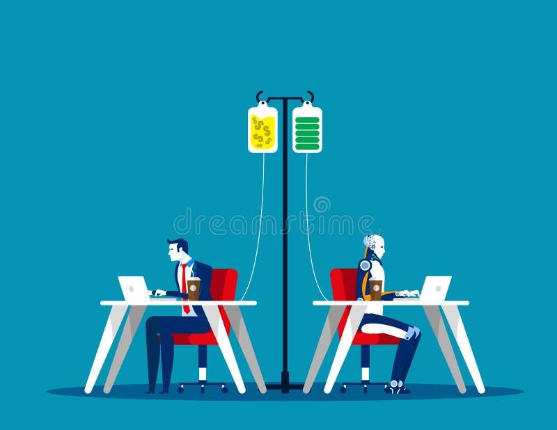 Necessidades humanas e robóticas Conceito de vetor empresarial, finanças e economia, necessidades das pessoas, trabalho ilustração royalty free