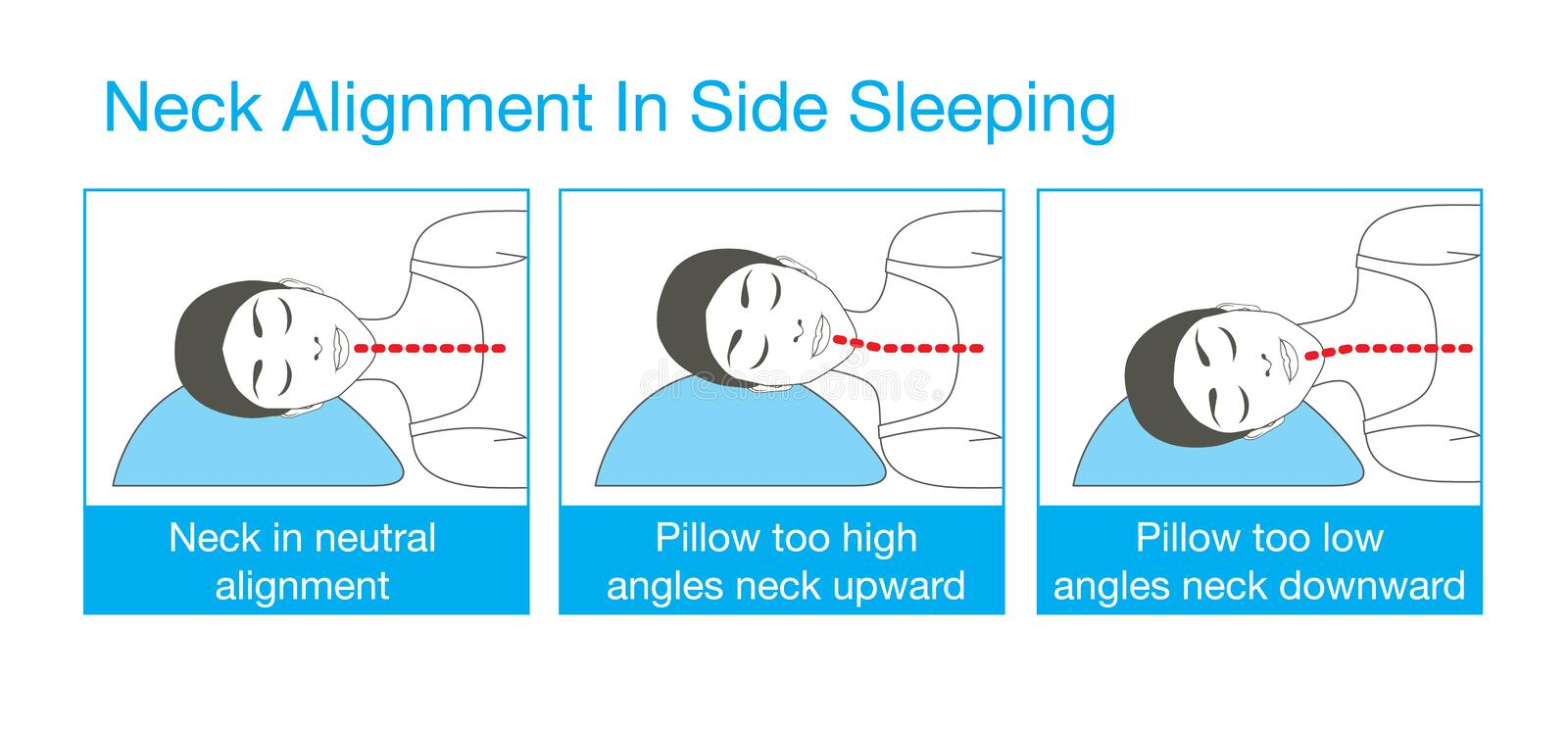 Neck alignment in side sleeping royalty free stock image
