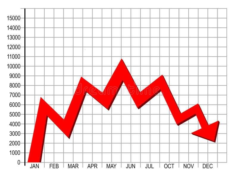 Neerwaartse trend stock illustratie