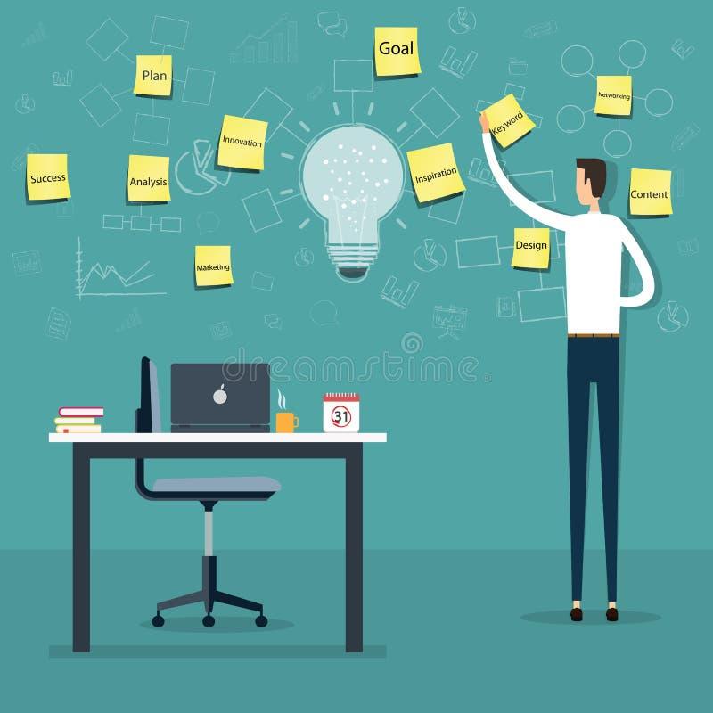 negócio criativo do processo e do planeamento do homem de negócio na parede ilustração do vetor