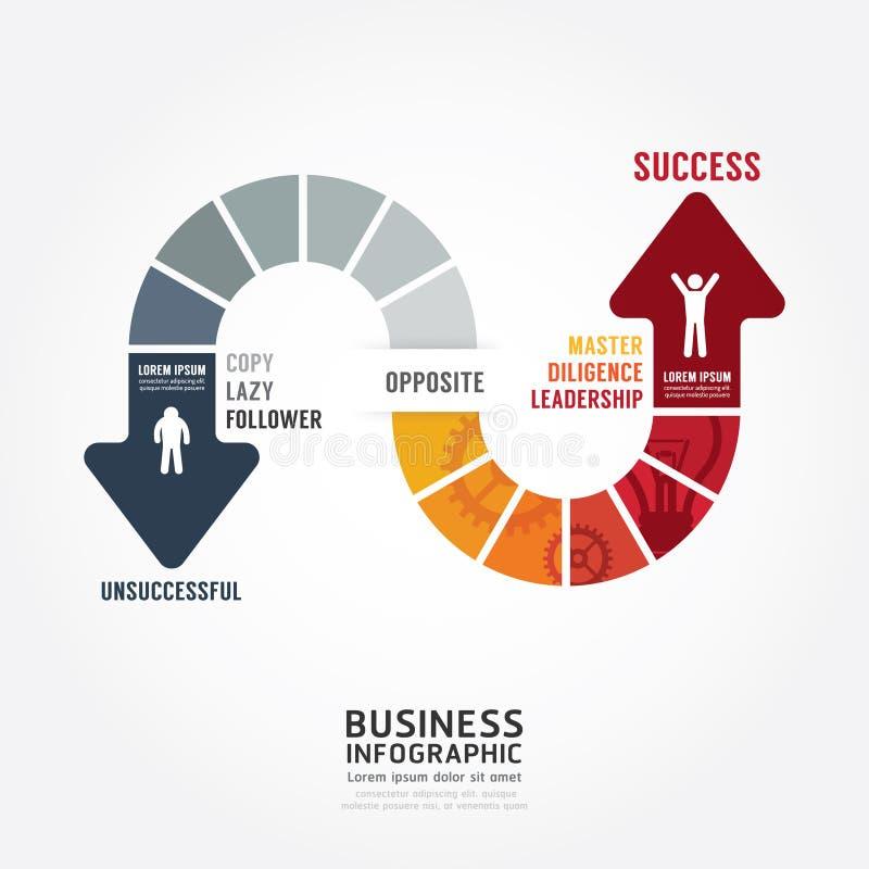 Negócio de Infographic rota ao projeto do molde do conceito do sucesso ilustração stock