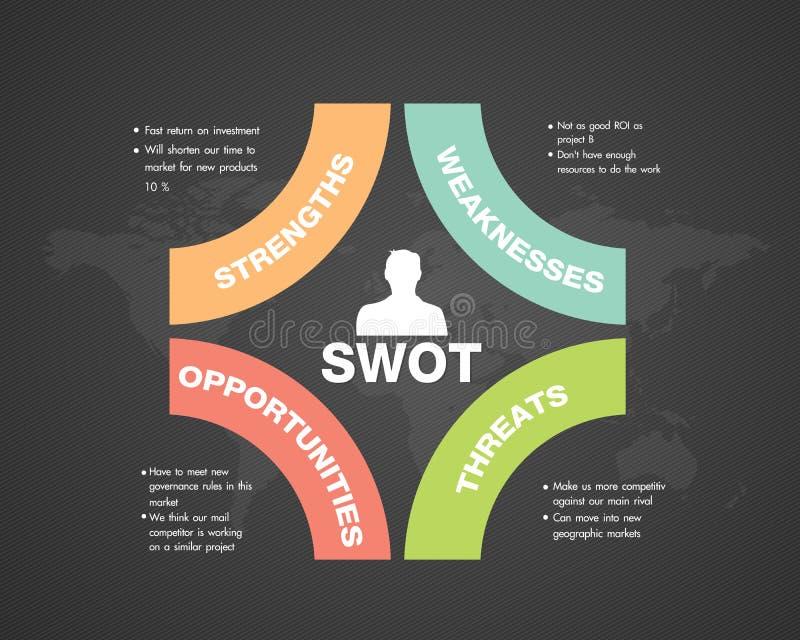Negócio Infographic do SWOT imagens de stock