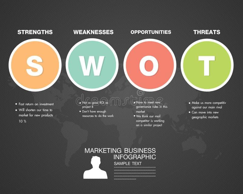 Negócio Infographic do SWOT fotografia de stock