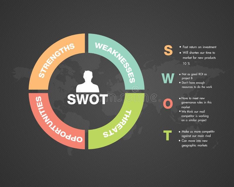 Negócio Infographic do SWOT foto de stock royalty free