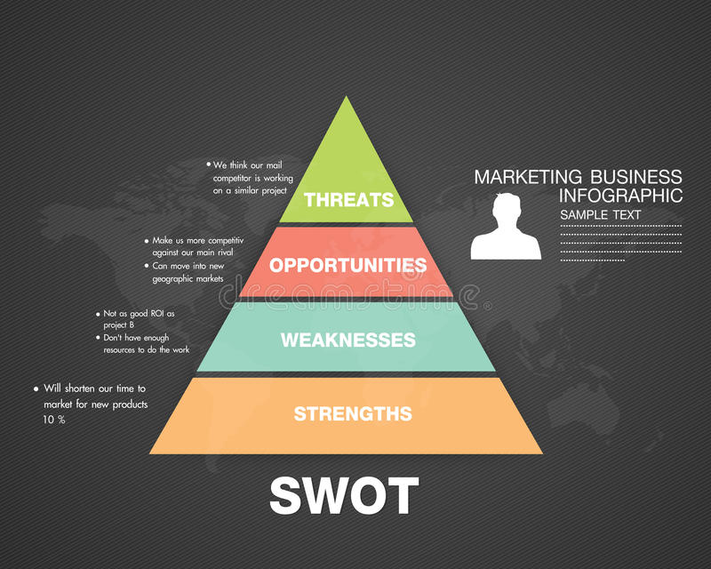 Negócio Infographic do SWOT foto de stock