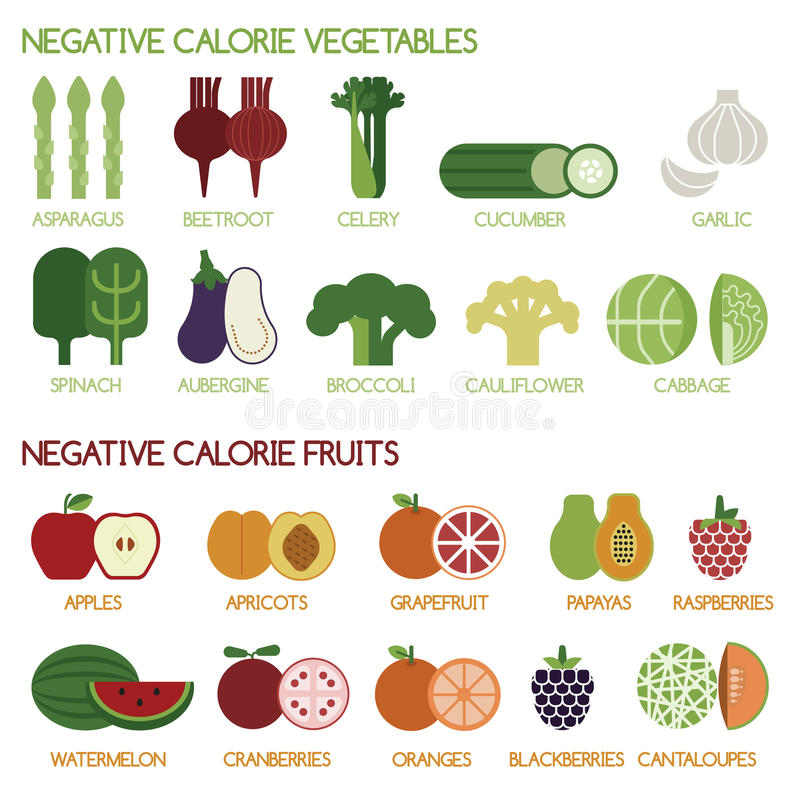 Negatieve caloriegroenten en vruchten vector illustratie