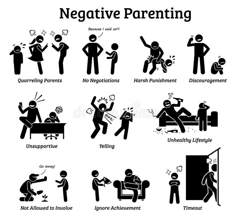 Negativ barnuppfostranbarnuppfostran stock illustrationer