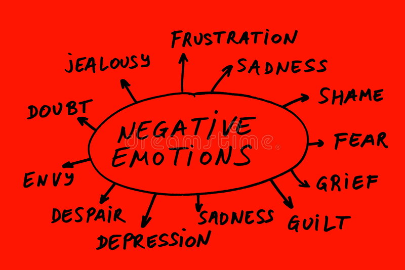 Negative emotions. All possible negative emotions threatening happiness stock image