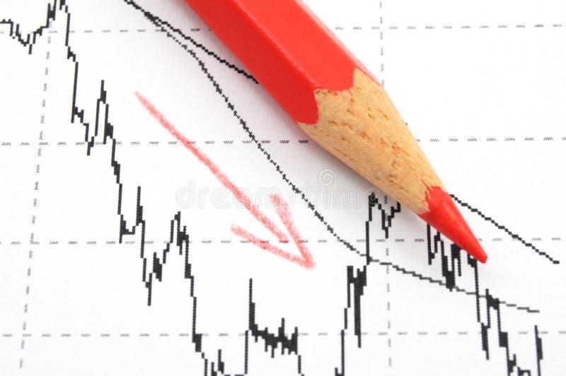 Negatives Geschäftsdiagramm lizenzfreie stockfotos