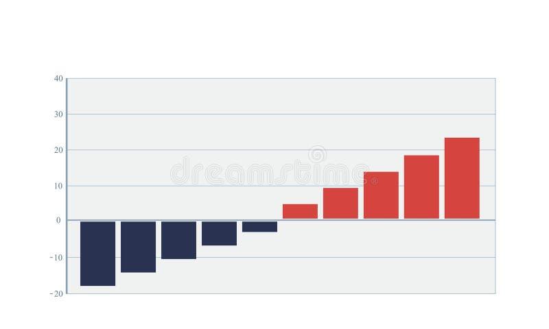 Negatyw pozytywnego przyrosta prętowa mapa barwiony biznesowy siklawa diagram ilustracja wektor