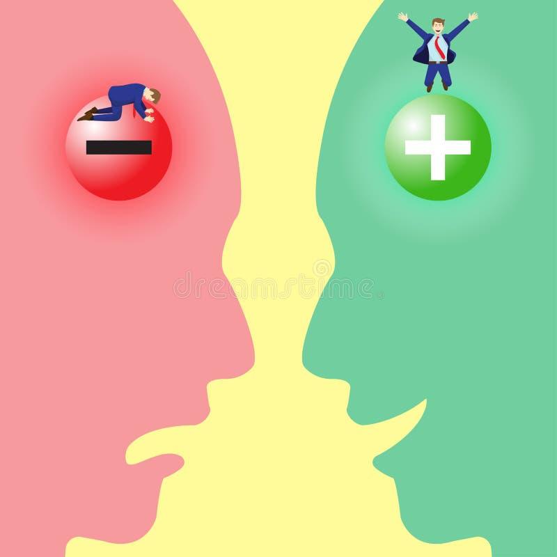Negatywność VS Positivity Z biznesmenami Wśrodku mózg royalty ilustracja