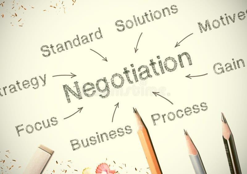 negociação foto de stock