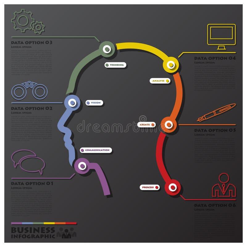 Negocio de la cronología de la conexión del sistema del proceso de aprendizaje de la cabeza humana ilustración del vector