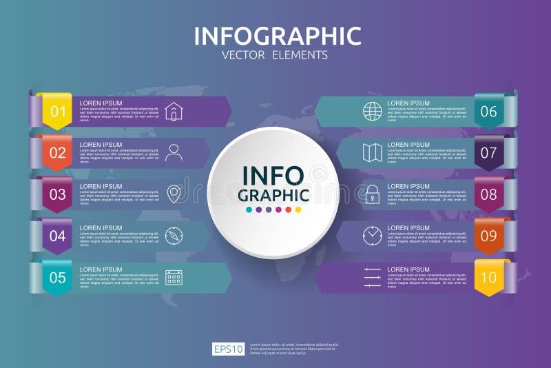 negocio de 10 pasos infographic plantilla del diseño de la cronología con concepto del elemento de la flecha y del círculo con op ilustración del vector