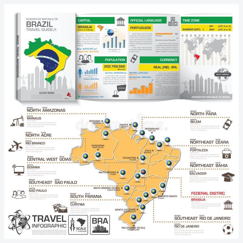 Negocio Infogra de la guía turística de viaje de la República Federal de Brasil stock de ilustración