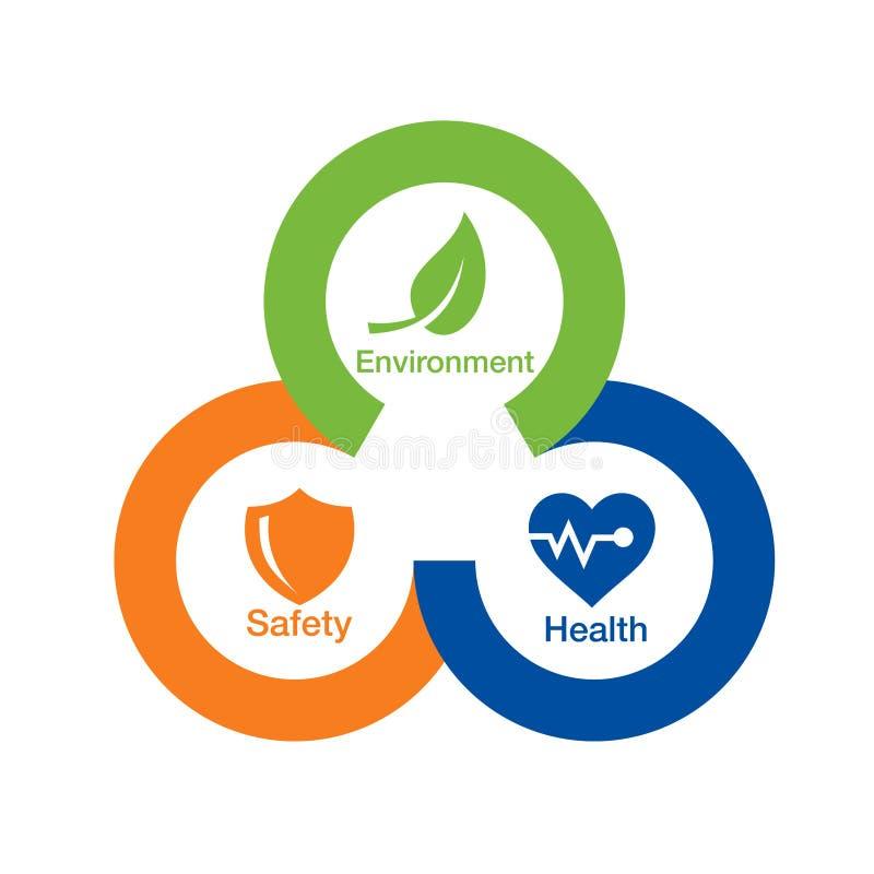 Negocio Vision en el ambiente, la salud, y el factor de seguridad para el éxito libre illustration