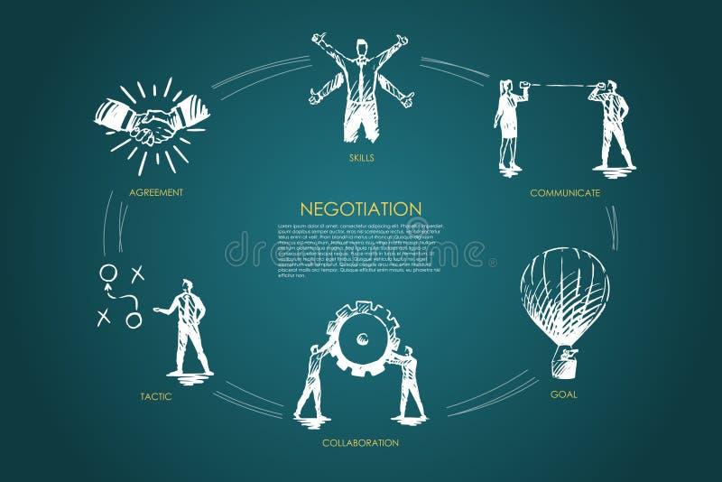 Negocjacja - umiejętności, cel, taktyka, komunikują, współpracy ustalony pojęcie royalty ilustracja