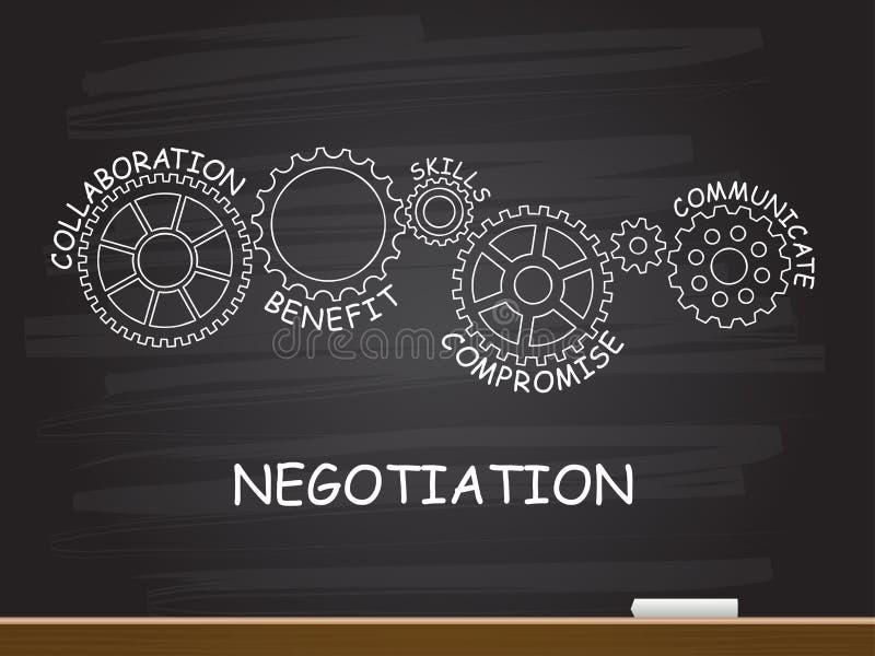Negocjacja z przekładni pojęciem na chalkboard również zwrócić corel ilustracji wektora ilustracja wektor