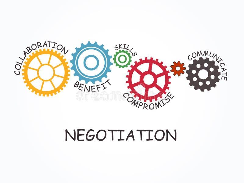 Negocjacja z przekładni pojęciem również zwrócić corel ilustracji wektora ilustracja wektor