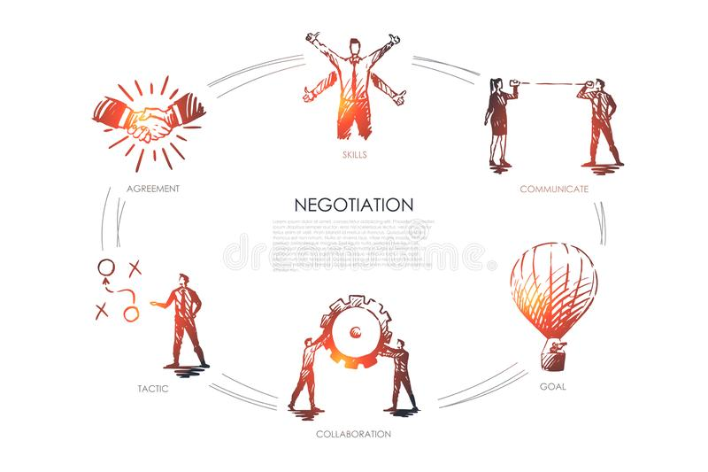 Negotiation - skills, goal, tactic, communicate, collaboration set concept. Hand drawn isolated vector royalty free illustration